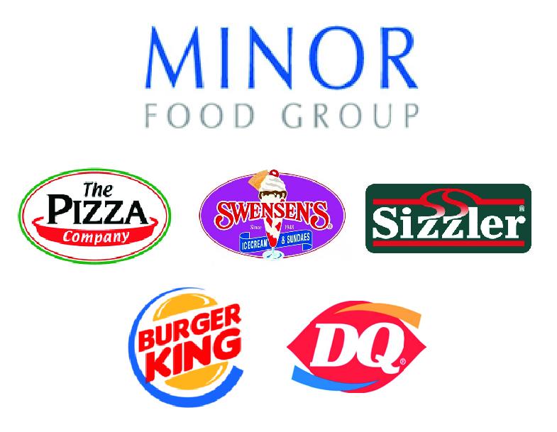 พนักงานประจำ / Part-Time Burger King ร่มเกล้า บริษัท เดอะ ไมเนอร์ ฟู้ด กรุ๊ป จำกัด (มหาชน)