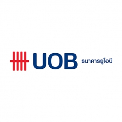 Software Tester (Contract Staff) UOB